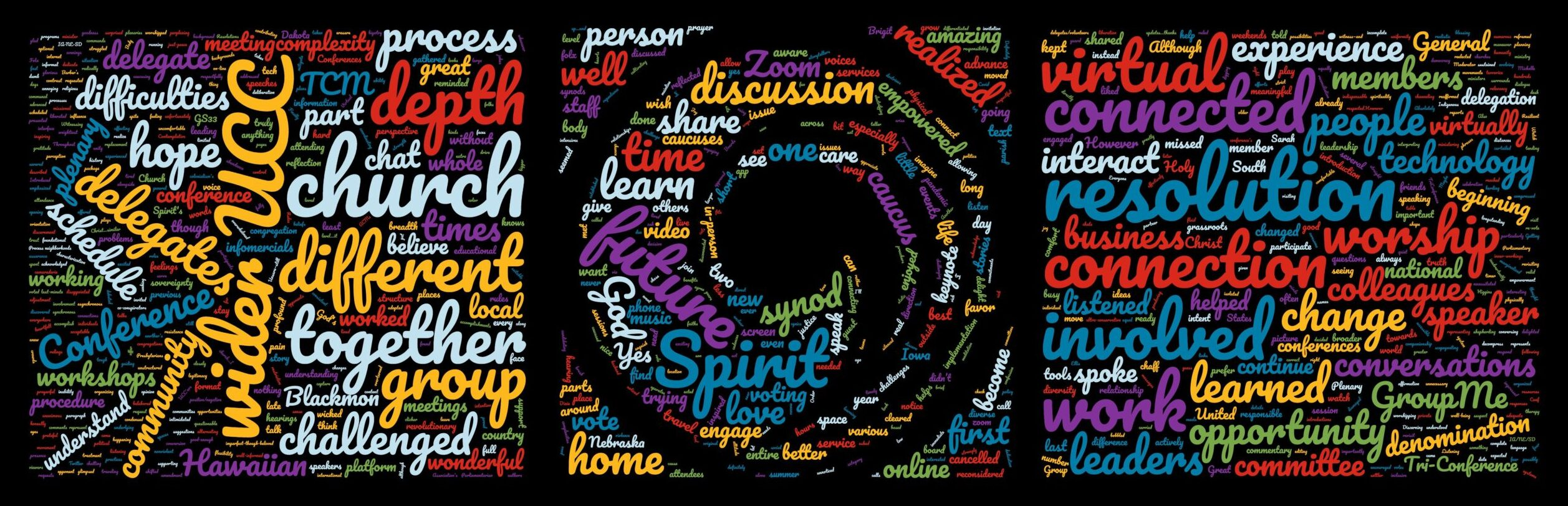 A collage of all of the most used words in the GS33 reflections in the shape of the UCC comma. Words include wider UCC, church, depth, future, Spirit, connection, resolution, virtual, love, different, together, group, challenged, Conference, hope, difficulties, work, worship, change, leaders, and conversations.